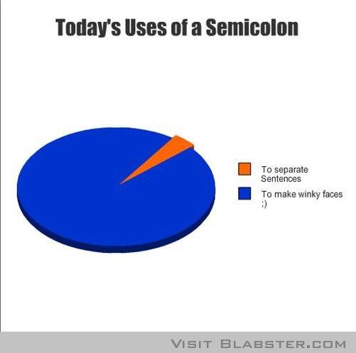 Semicolon calliope writing semicolon post 2 ccuart Images